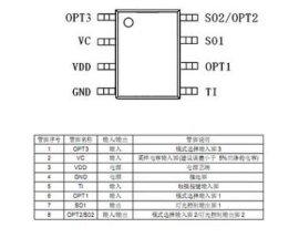 LED台灯无级触摸调光芯片替代兼容SGL8023W,有效改善频闪
