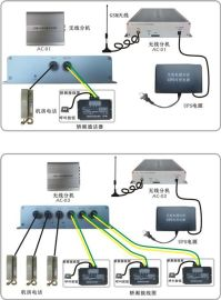 无线电梯对讲(AC-03)