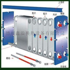 列管板式换热器  介绍