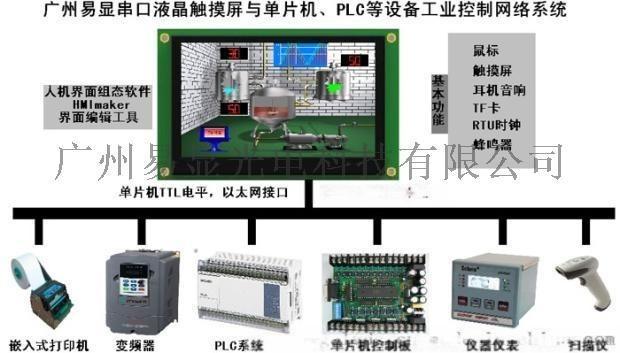 串口屏與單片機通訊,串口觸摸屏與單片機通訊方法,串口觸摸屏如何與單片機通訊