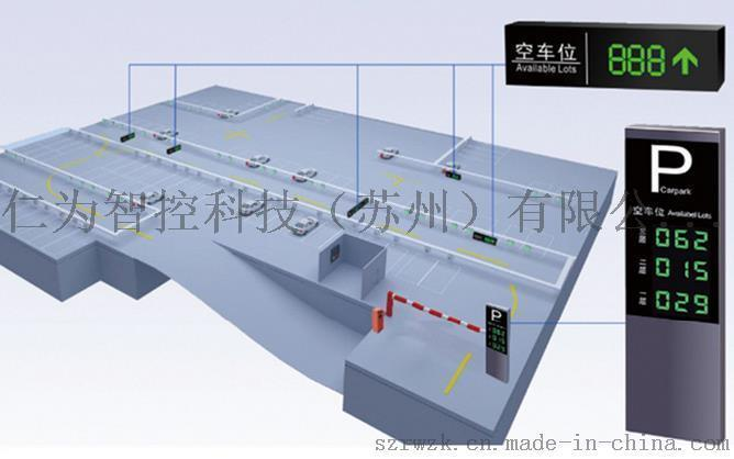 仁为前置式超声波车位引导系统