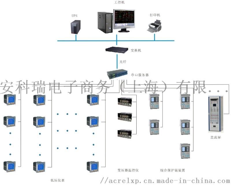 安科瑞电力监控系统在昆山盟立自动化有限公司的应用