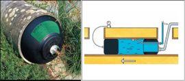 德国检验标准气囊 管道封堵气囊 管道修复气囊