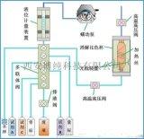 銀川水質在線自動監測系統|西安博純廠家供應