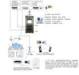 南京恆盾供應HD-LTE-II型4G TD-LTE移動通信實訓系統