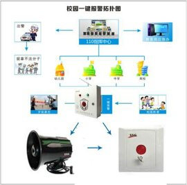 供应门卫室一键式报警设备、门卫室一键式报警设备生产厂家