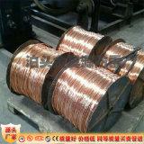供应电镀铜覆钢圆线绝不以次充好 软态铜包钢圆钢厂家