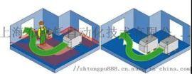 停车难?我们来帮你解决,瑞士Bluebotics激光导航 无需反射板用于停车AGV