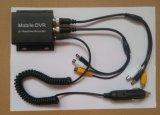 专业型车载录像机单路SD卡车载DVR高清D1
