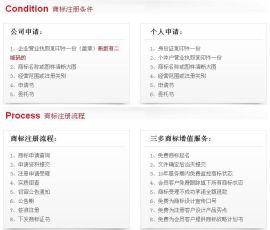 东莞商标**,东莞商标设计,东莞专利申请,东莞版权申报,东莞**,东莞商标