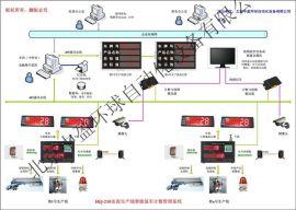 中盈环球HQ-210化肥装车智能识别连包计数器