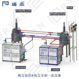 供應瑞源品牌無紡布熱軋機專用導熱油爐 廠家直銷