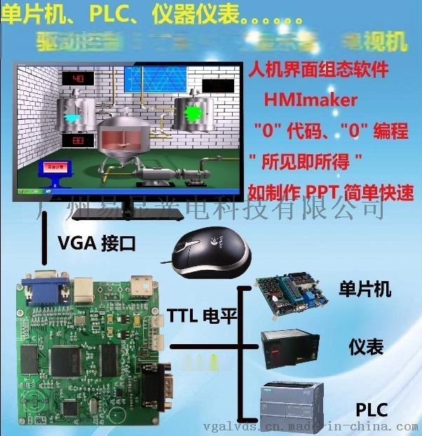 串口屏与单片机通讯,串口触摸屏与单片机通讯方法,串口触摸屏如何与单片机通讯