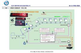 视频监控智能计数器HQ-210