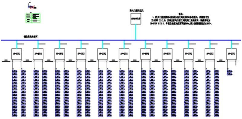 防火门监控系统在广西北海恒大名都项目的应用