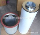 厂家供应寿力空压机滤芯250042-862
