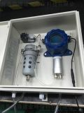 科研中心、实验室,管道式VOC检测仪 固定固表 现货青岛路博