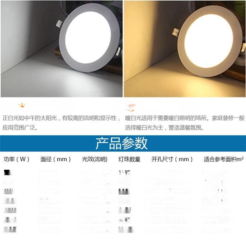 廠家直銷面板燈 led 面板燈 面板燈導光板 LED面板燈 大量批發