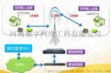 無線寬頻發射覆蓋系統