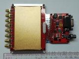 八口R2000模組 R2000芯片 可接8個天線