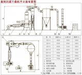 碳化硅干燥设备,旋转闪蒸干燥设备,烘干设备