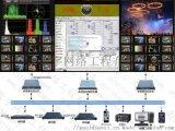 监测监管监播监控系统