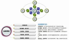 杭州油漆稀释剂配方,飞秒检测油漆稀释剂成分分析