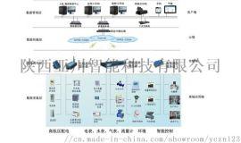 陕西亚川公共建筑能耗监测系统和DD501仪表