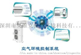 EBC空气环境机-空调、新风、空气净化、杀菌一体化