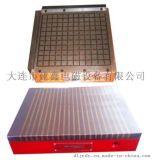 XC91超强力永磁吸盘产品大连建鑫专业生产厂家提供