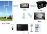 風能供暖熱水系統