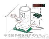 恒科钢水包自动计量系统