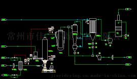 JG-乙磷铝强化气流干燥机