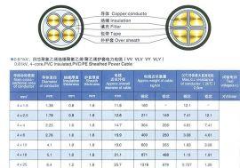 0.6/1KV,四芯聚**乙烯绝缘聚**乙烯/聚乙烯护套电力电缆(VV VLV VY VLY)