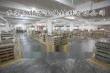 铭万现货6063阳极氧化铝棒 耐高温铝板