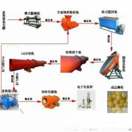 养猪场生产线设备厂 牲畜粪便加工造粒设备 秸秆畜禽粪便做有机肥