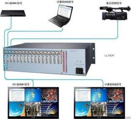 北京领略高清画面分割器多制式信号接入
