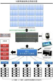 ODT网络高清矩阵,数字矩阵产品,监控数字矩阵