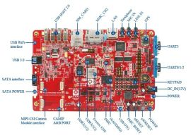 CES-5250开发平台