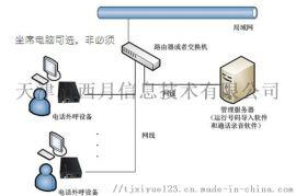 atcs3000自动外呼系统