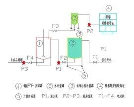 外加剂复配生产设备(FPZD-300)