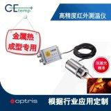 德國Optris CTlaser1M/2M測溫儀