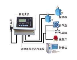思安固定式一氧化碳报警器,一氧化碳报警器安装厂家