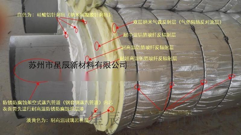 爲什麼要在長輸熱網(低能耗熱網)蒸汽管道項目施工時使用雙層納米氣囊反射層\氣墊隔熱反對流層?效果怎麼樣?