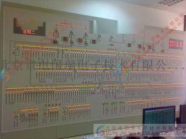 沈陽配電室模擬屏 供電局入圍模擬屏