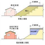 泡沫混凝土建築工業行業標準_泡沫混凝土|廣州碧宸-泡沫混凝土設備