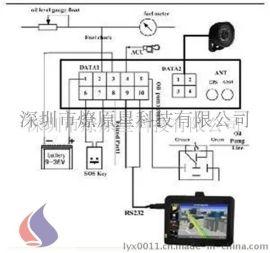 本田断电器、监控器、防盗器、   、远程控制器