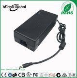 25.2V6A充電器 25.2V6A 6.5A 5.5A 美規FCC UL認證 25.2V6A鋰電池充電器