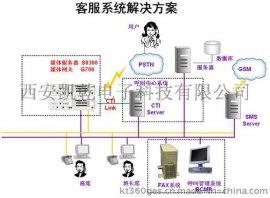 【力荐来袭】西安呼叫中心|自动语音群呼系统|电话呼叫管理中心