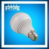 室內裝修LED球泡燈套件 LED塑料3w球泡燈